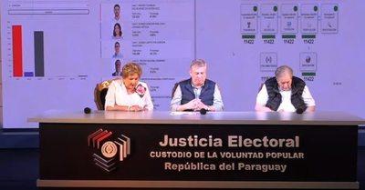 """TSJE resalta """"altura cívica"""" y dos ministros anuncian su retiro"""