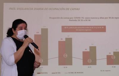 Delta en Paraguay: 60 nuevos casos fueron confirmados por Salud