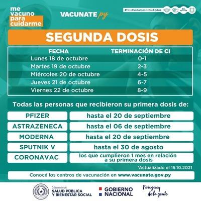 Aplicación de segunda dosis será en vacunatorios y primera dosis a través de brigadas comunitarias