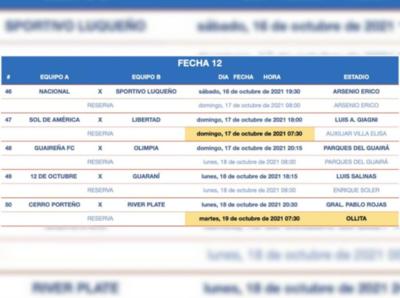 Reprogramación en el juego de Cerro Porteño y River Plate