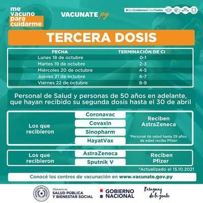 Aplicarán tercera dosis anticovid a personal de salud y personas de 50 años en adelante – Prensa 5