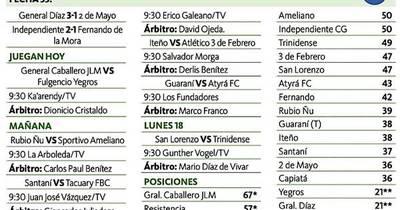 La Nación / Independiente suma importantes puntos