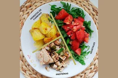 Día de la Alimentación y Nutrición