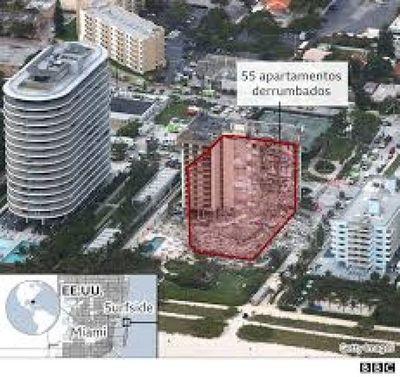 El edificio de Miami que se derrumbó en junio pasado habría sido construido con fondos del narcotráfico