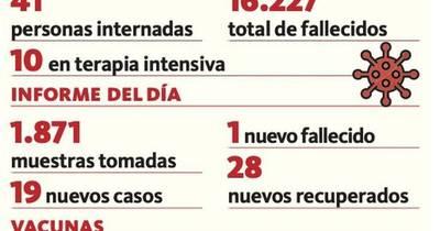 La Nación / Se mantiene cifra de un muerto por día