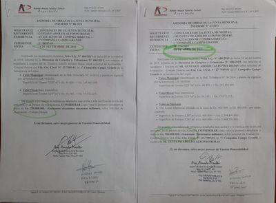 Junta Municipal de Luque sigue rifando terrenos fiscales ubicados en zonas residenciales