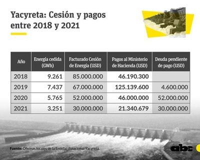 Nicanor habló de la promesa argentina de pagar parte de la deuda atrasada por cesión energía en Yacyretá
