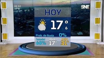 Pronóstico: Fresco a caluroso sin probabilidades de lluvia