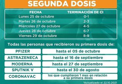 Segunda dosis anticovid proseguirá desde este lunes 25 de octubre